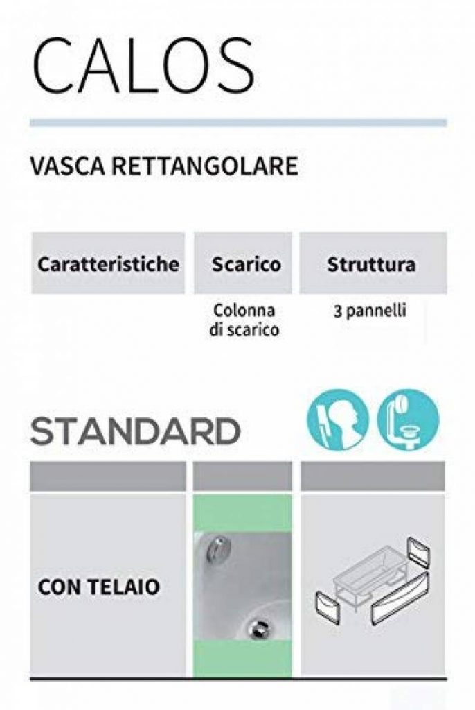 Notre Meilleur Comparatif Baignoire 170x80 Pour 2019 Brico Salle