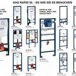 Grohe Rapid SL Bâti-support WC avec commande avant/haut 0,82 m de la marque GROHE image 3 produit
